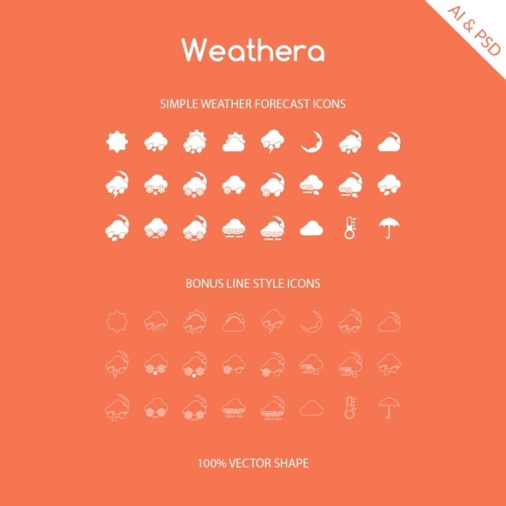 Free Simple Weather Icons