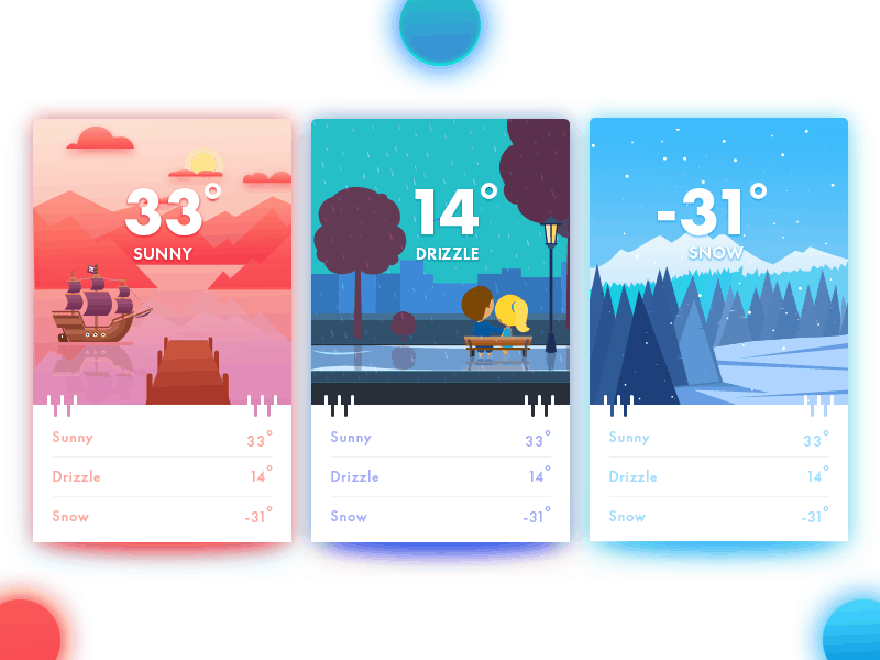 one-more-weather-concept