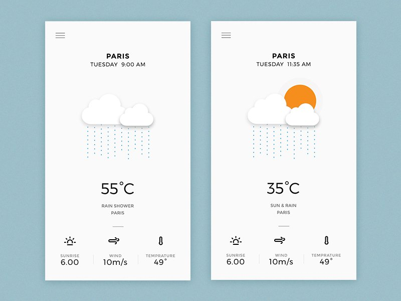 paris-weather