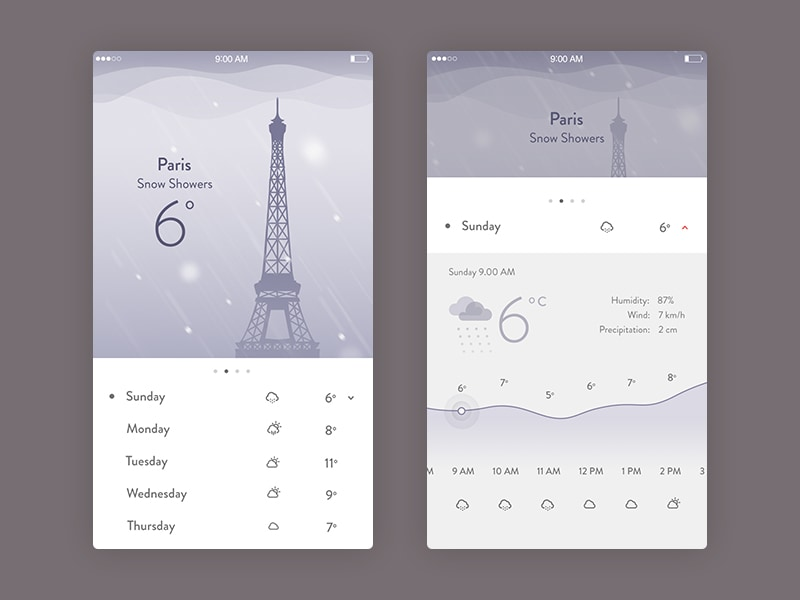 weather-paris-app