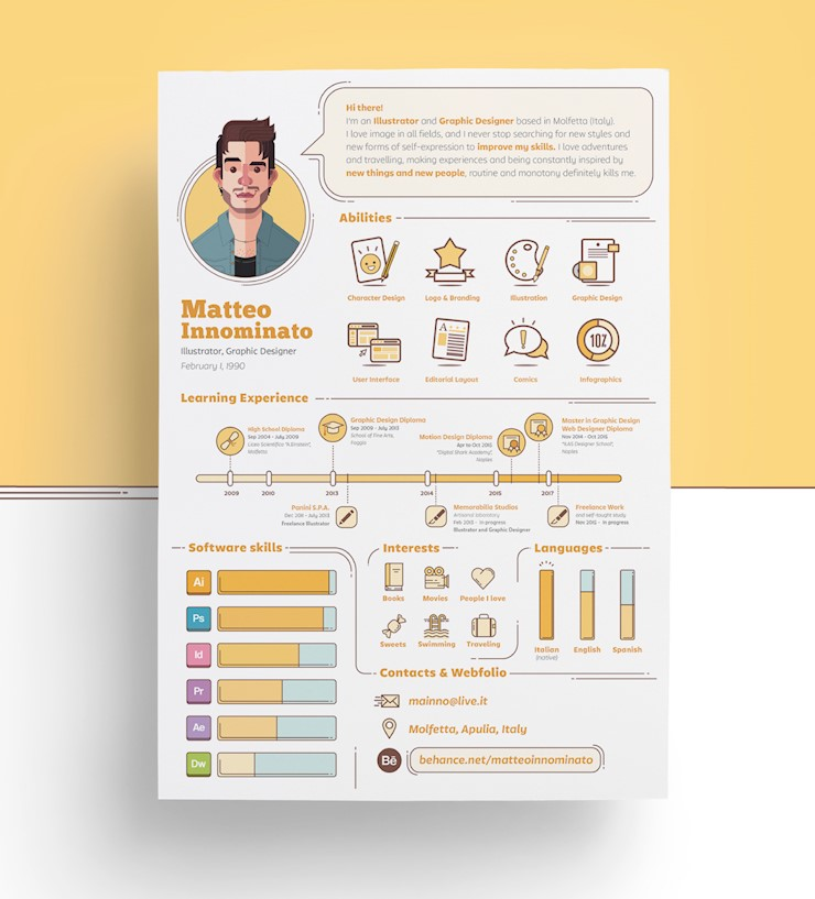 matt resume designs