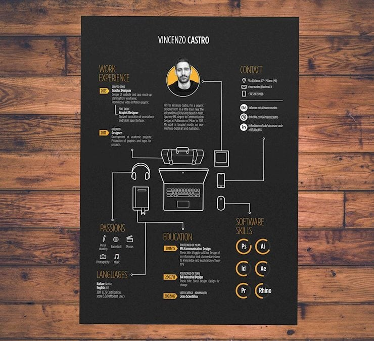 30 Creative Resume Designs You Certainly Need to See