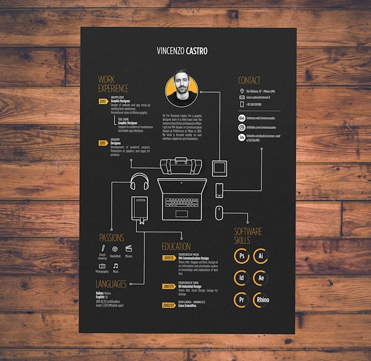 30 Creative Resume Designs You Certainly Need To See Hipsthetic