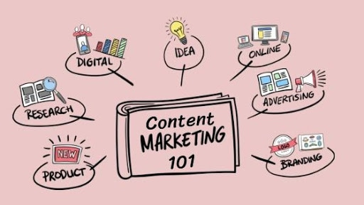 How To Use Design In Your Content Strategy